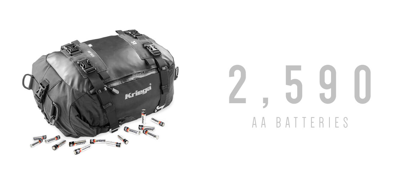 2,590 AA batteries can fit in a Kriega US20 Drybag